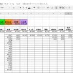 独身の2014年3月の家計簿
