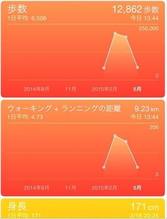 20150506walking001